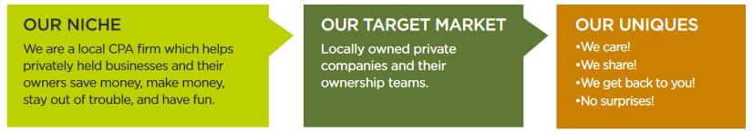 Our Niche - Our Target Market - Our Uniques